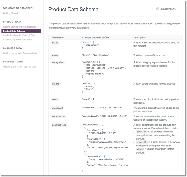 Datafiniti's Product Data Schema and fields list.