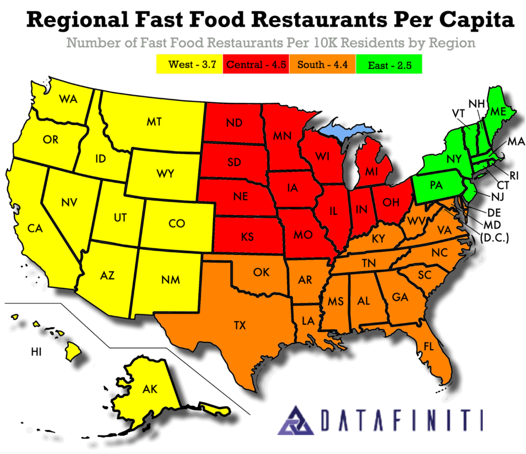 Datafiniti used its Business Data to analyze over 190,000 records and discover the number of fast food restaurants per 10,000 residents by region.